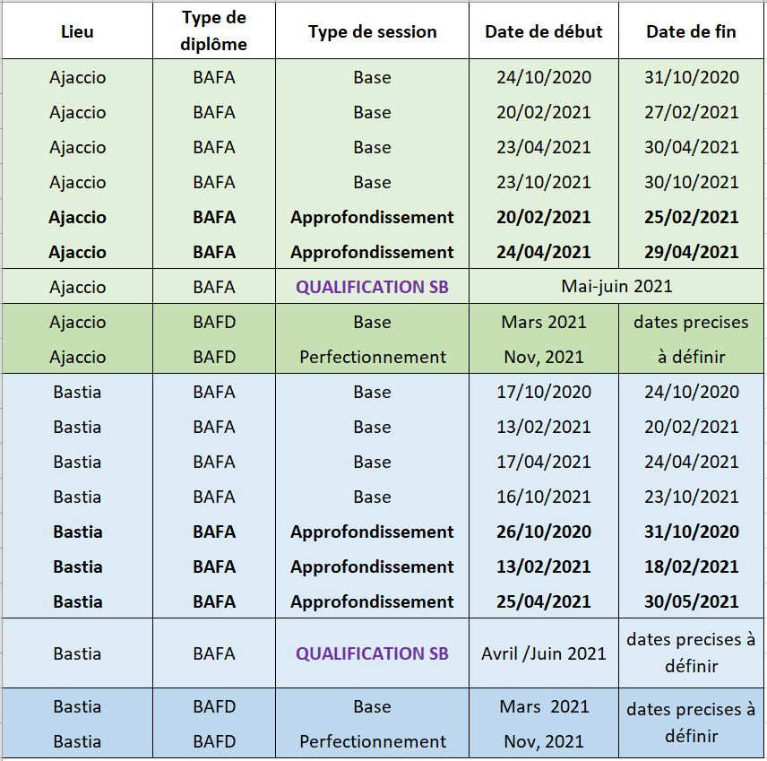 Actualités FALEP2B   Animations/Formations